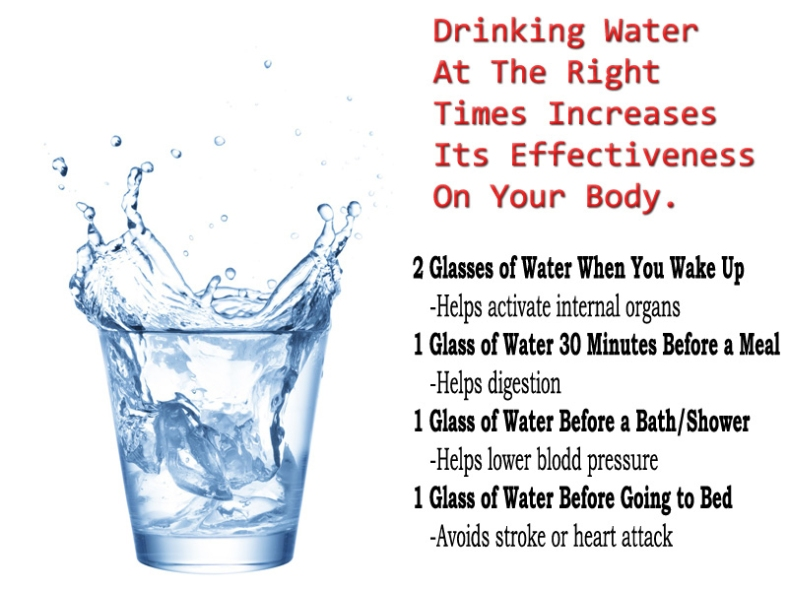 Best Times To Drink Water For Maximum Effect On Your Body | Soul Food ...